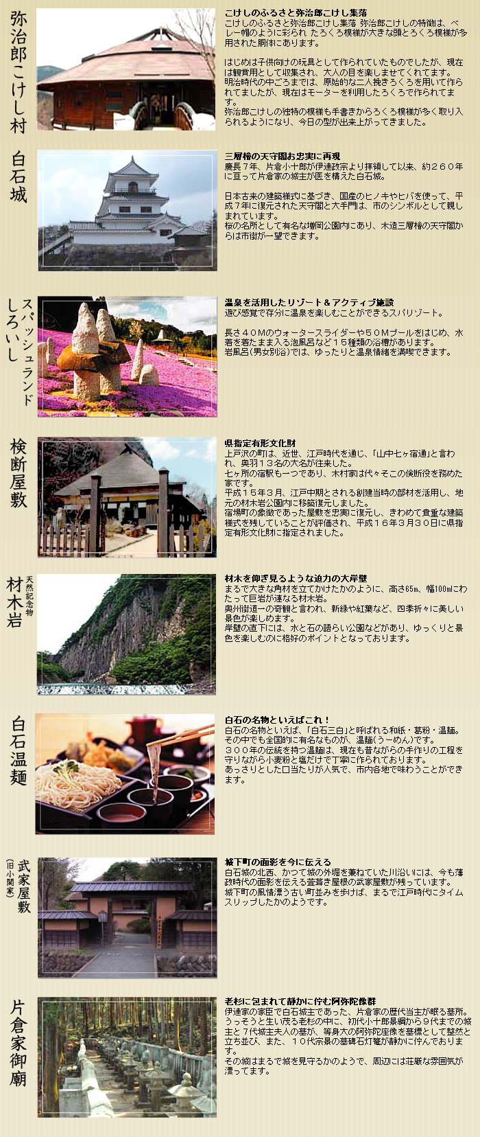 弥次郎こけし村、白石城、スパニッシュランドしろいし、検断屋敷、材木岩、白石温麺、武家屋敷、片倉家御