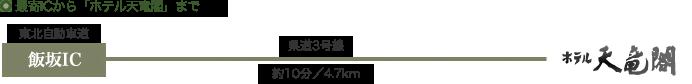 福島市中心部から「ホテル天竜閣」まで